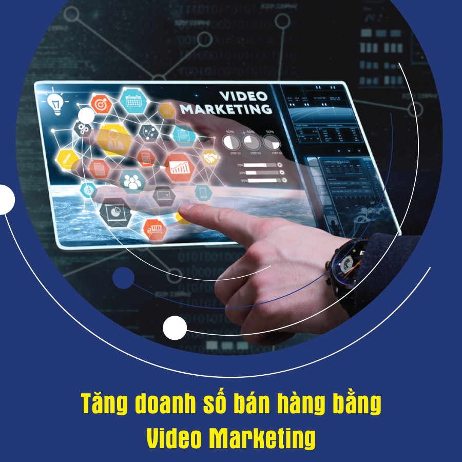 Bộ 4 Khóa Học Tăng Doanh Số Bán Hàng Bằng Video Marketing KYNA MKT11